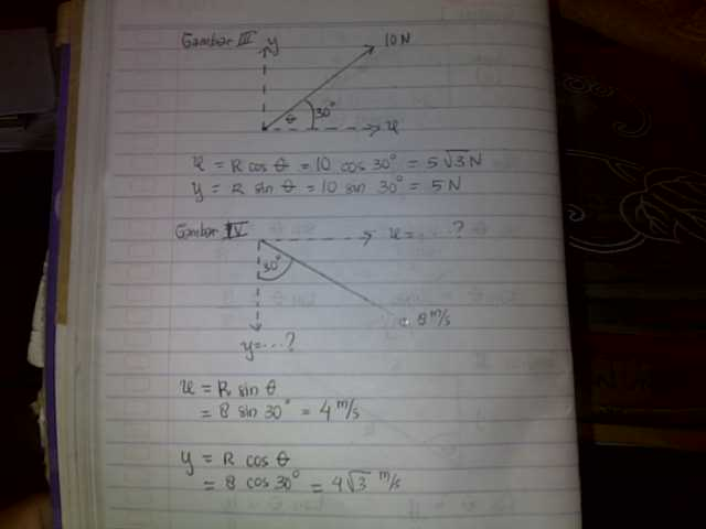 lanjutan proyeksi vektor